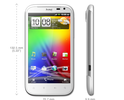 MEGA-Review: HTC Sensation XL