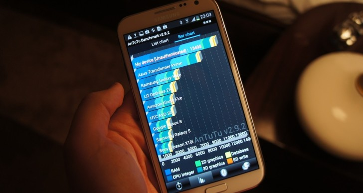 Video: Galaxy Note 2 im Benchmark-Test (AnTuTu & Quadrant)