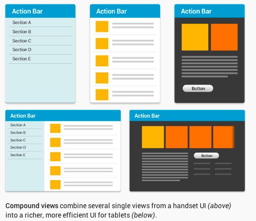 Google veröffentlicht Checkliste für schöne Tablet-Apps