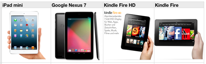 Vergleich: iPad mini vs. Google Nexus 7 vs. Kindle Fire (HD)
