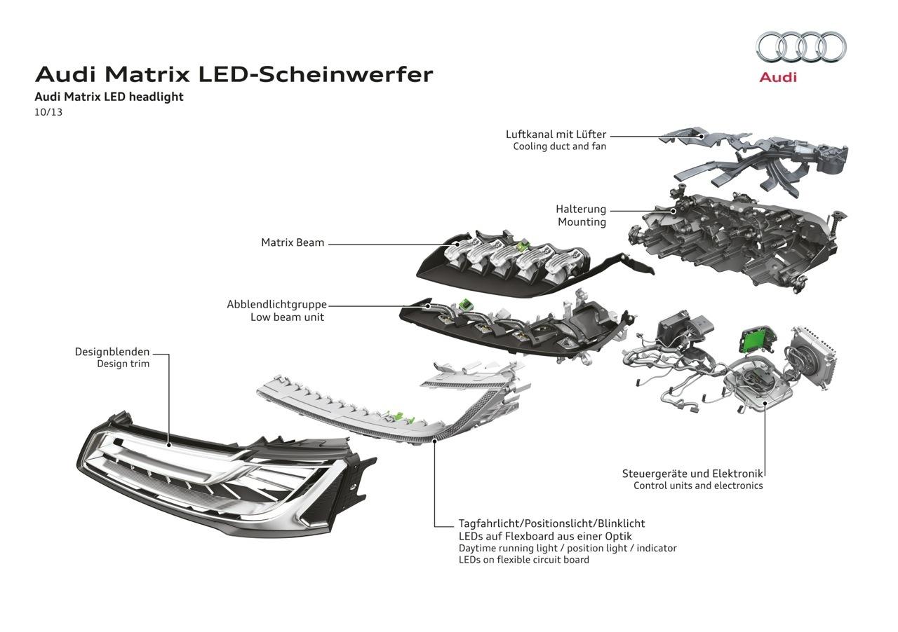 Audi A8 Matrix Led Aufbau Tblt De