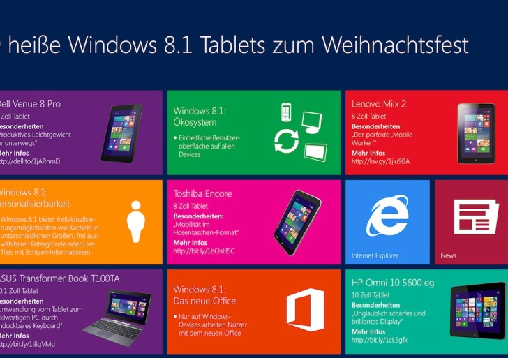 Infografik: Windows 8.1 Tablets zu Weihnachten