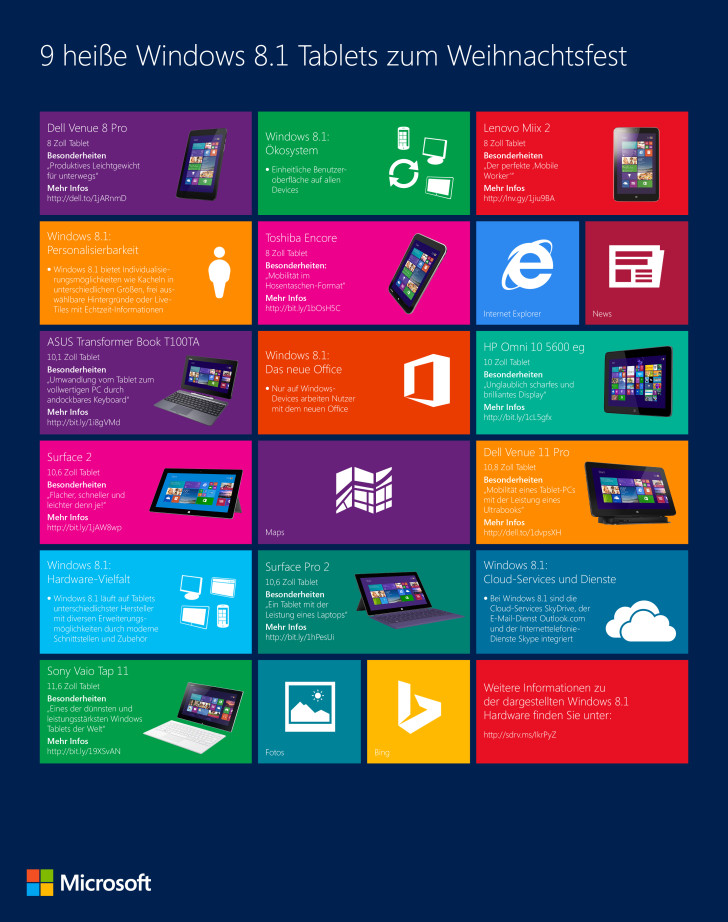 Windows 8.1 Tablet Infografik